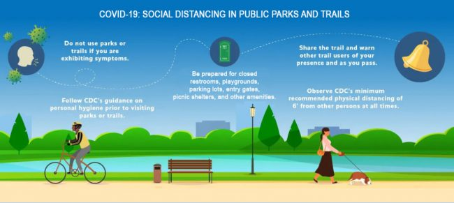 Tacoma Metro Parks social distancing guidelines in parks and public spaces